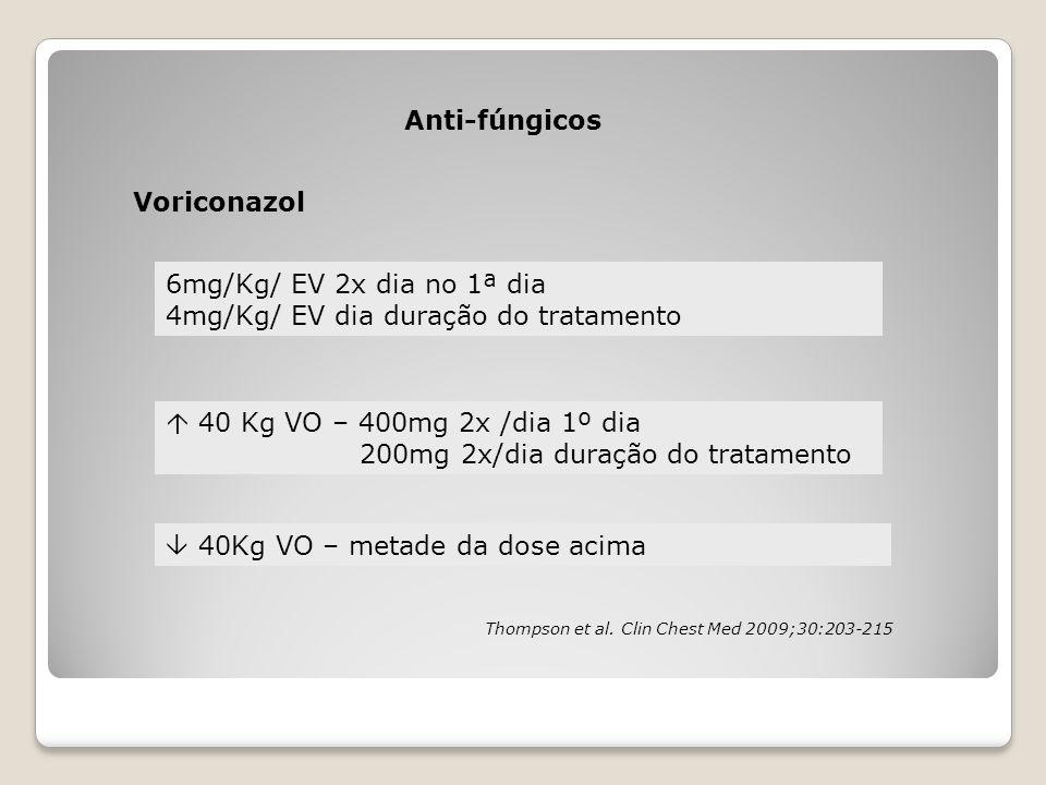 4mg/Kg/ EV dia duração do tratamento