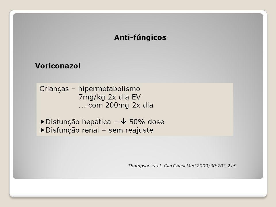 Crianças – hipermetabolismo 7mg/kg 2x dia EV ... com 200mg 2x dia