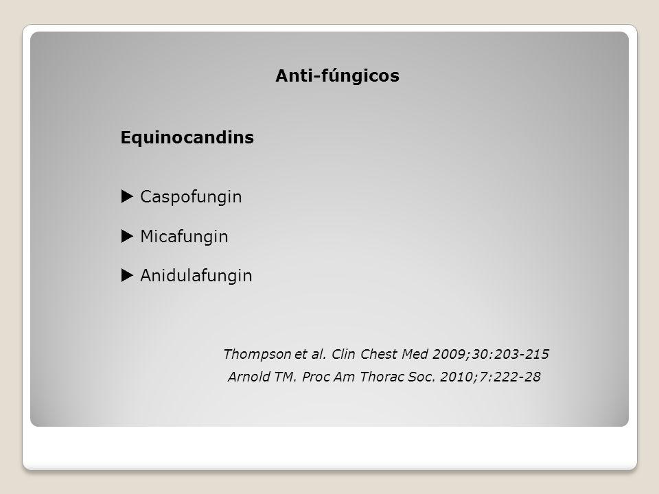 Anti-fúngicos Equinocandins Caspofungin Micafungin Anidulafungin