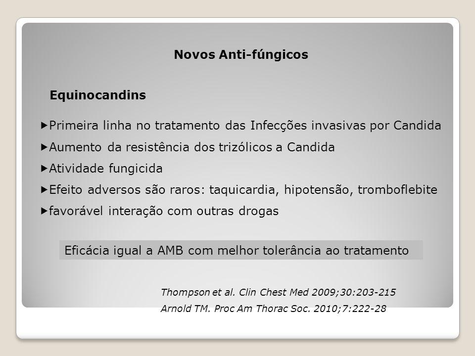 Primeira linha no tratamento das Infecções invasivas por Candida