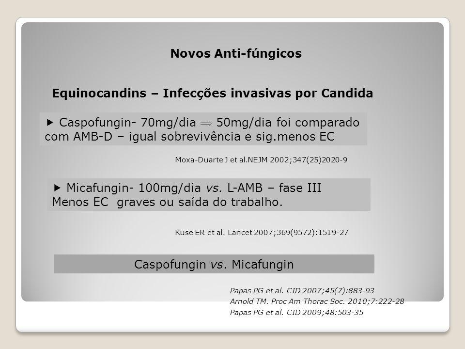 Caspofungin vs. Micafungin