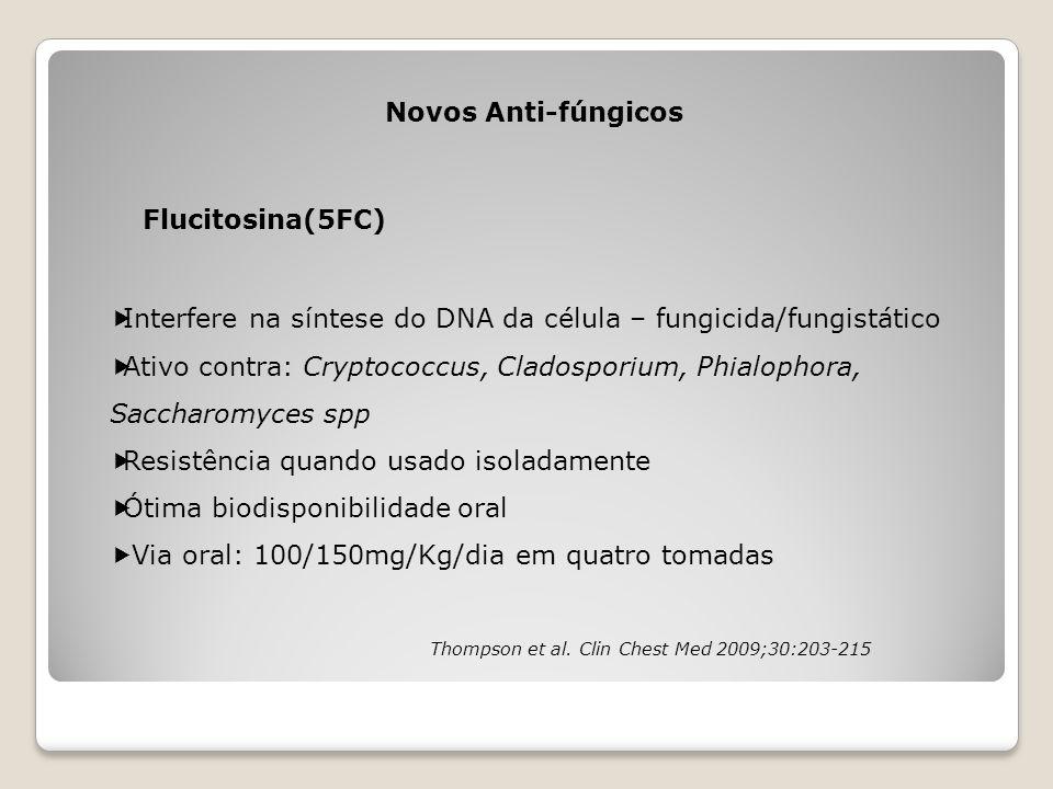 Interfere na síntese do DNA da célula – fungicida/fungistático