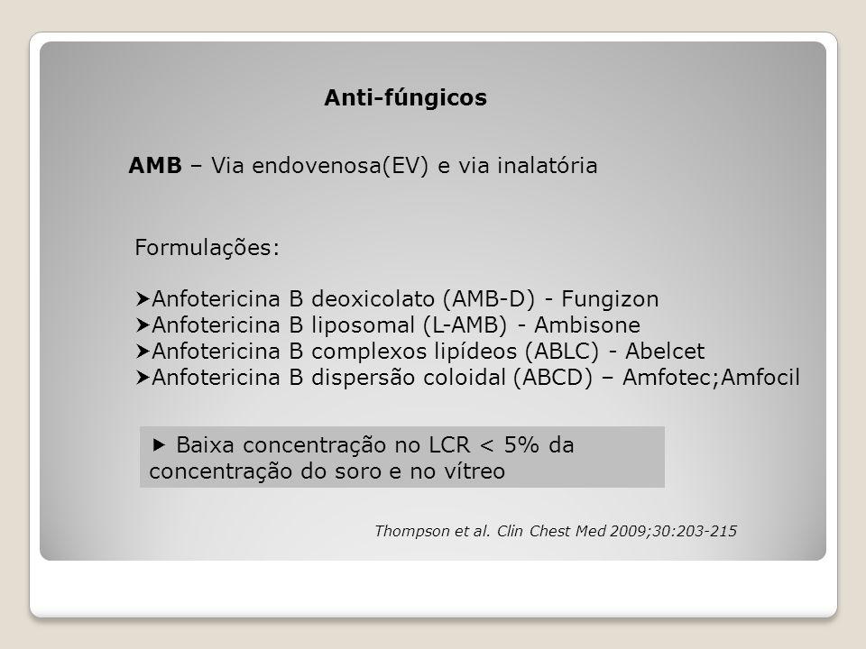 Thompson et al. Clin Chest Med 2009;30:203-215
