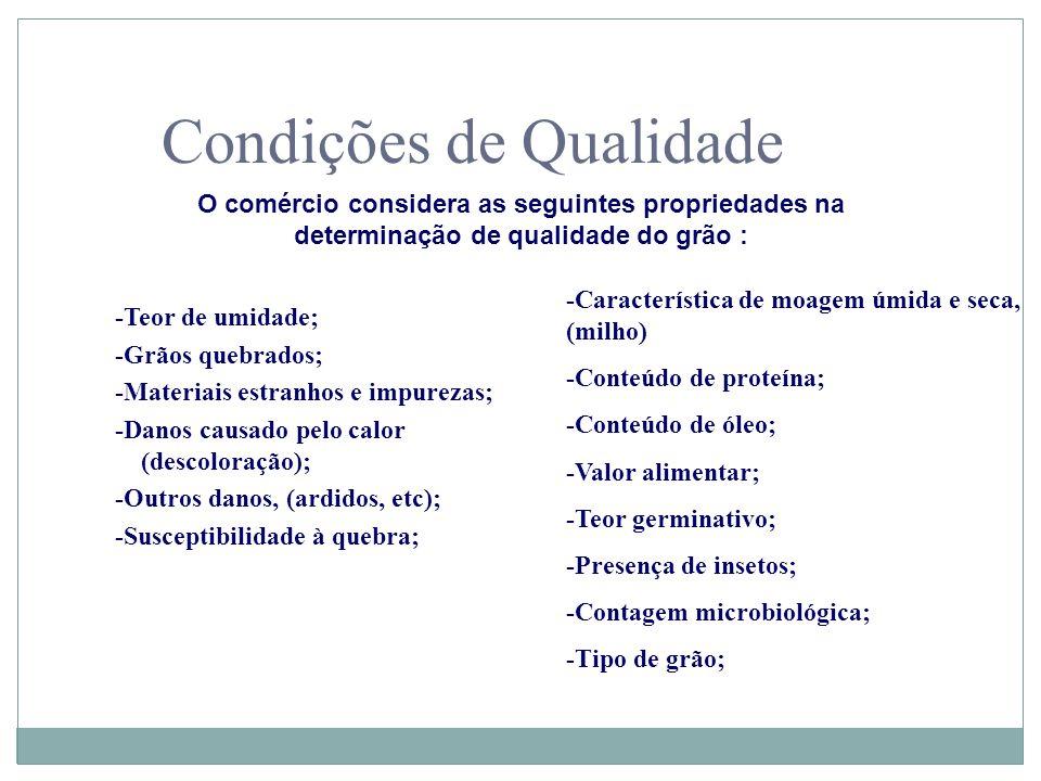 Condições de Qualidade