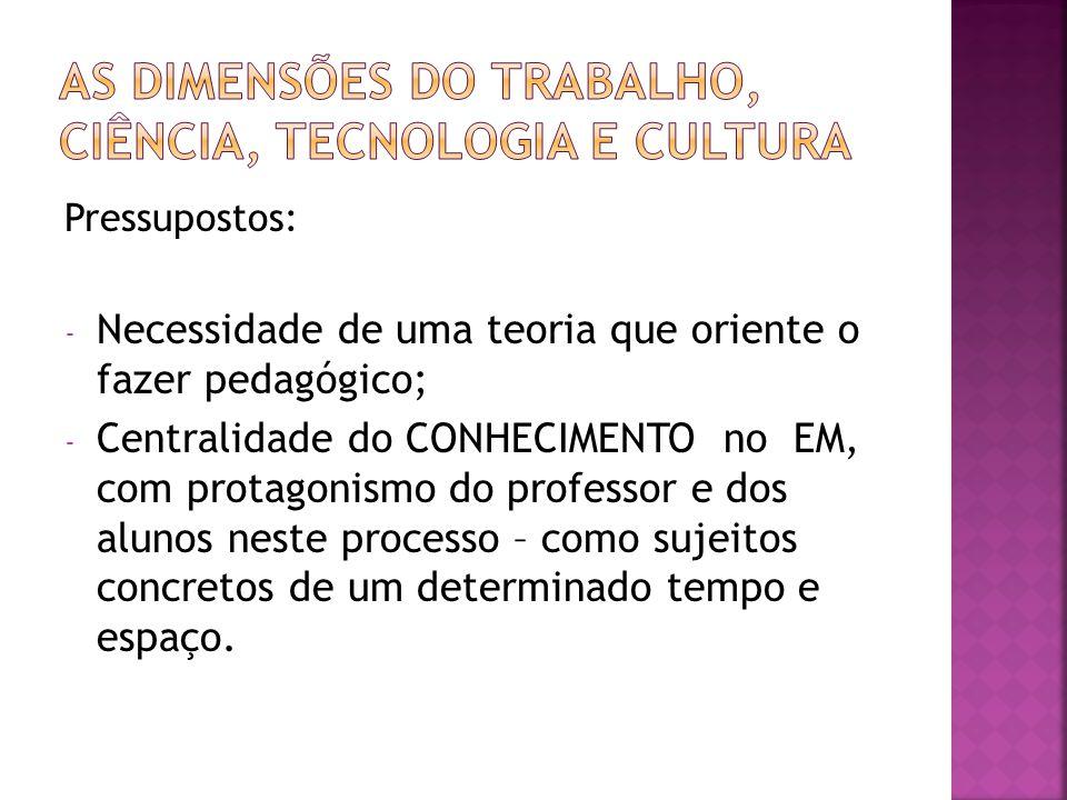 As dimensões do trabalho, ciência, tecnologia e cultura