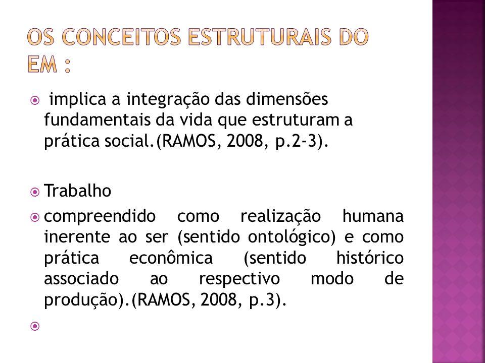 Os conceitos estruturais do EM :
