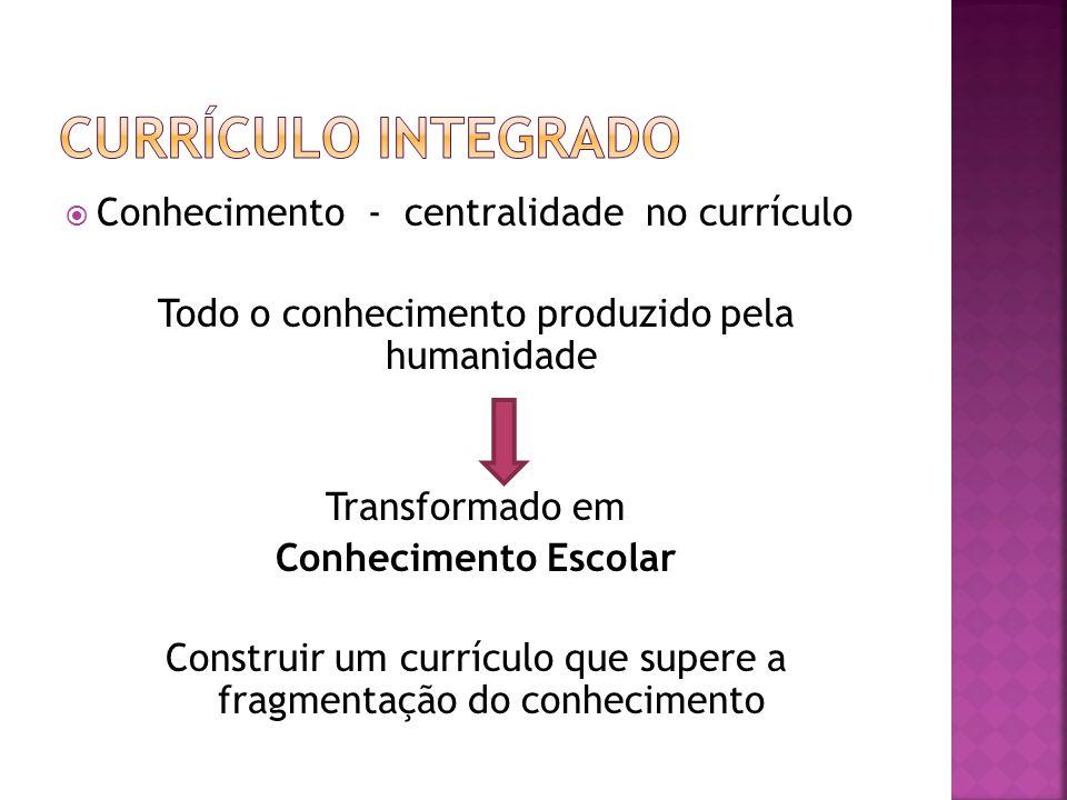 CURRÍCULO INTEGRADO Conhecimento - centralidade no currículo