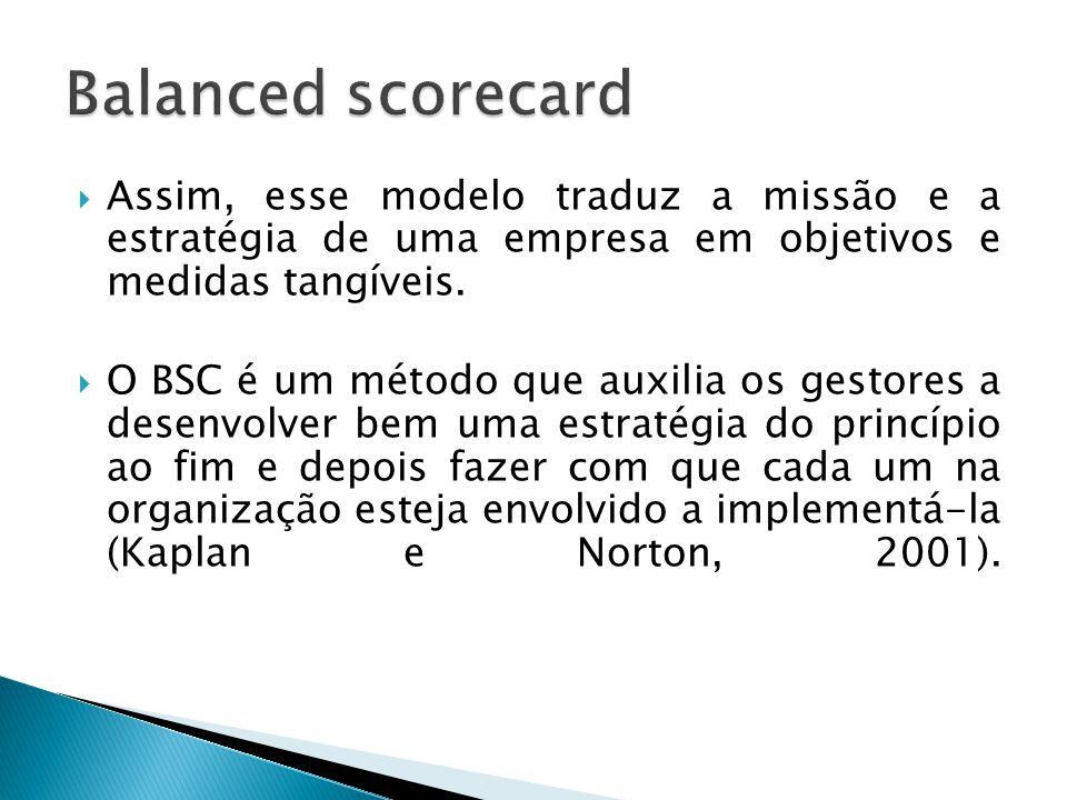 Balanced scorecard Assim, esse modelo traduz a missão e a estratégia de uma empresa em objetivos e medidas tangíveis.