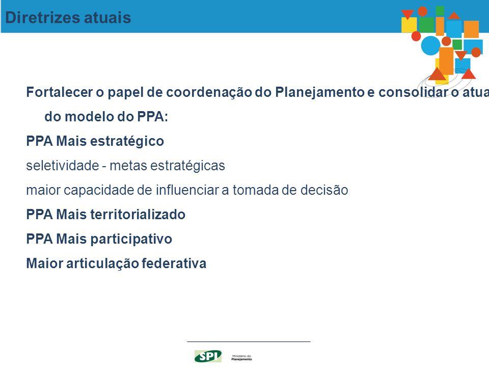 Diretrizes atuais Fortalecer o papel de coordenação do Planejamento e consolidar o atual do modelo do PPA: