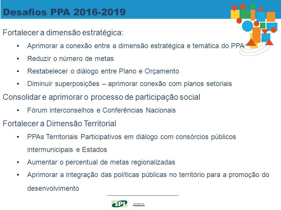 Desafios PPA 2016-2019 Fortalecer a dimensão estratégica: