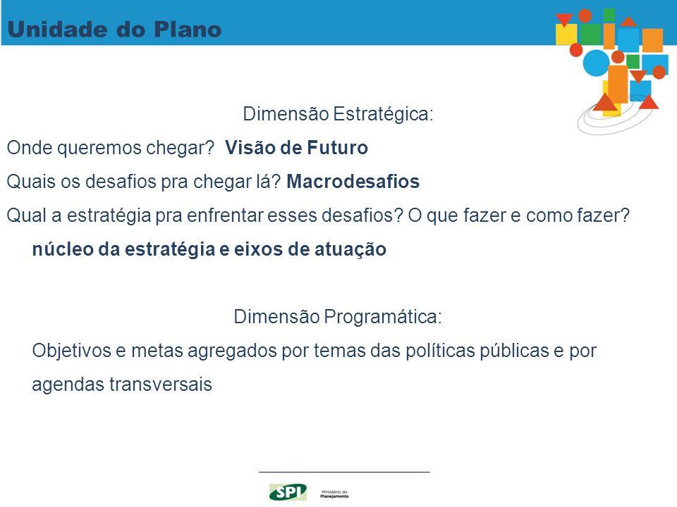 Unidade do Plano Dimensão Estratégica:
