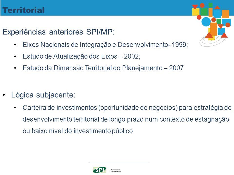 Experiências anteriores SPI/MP: