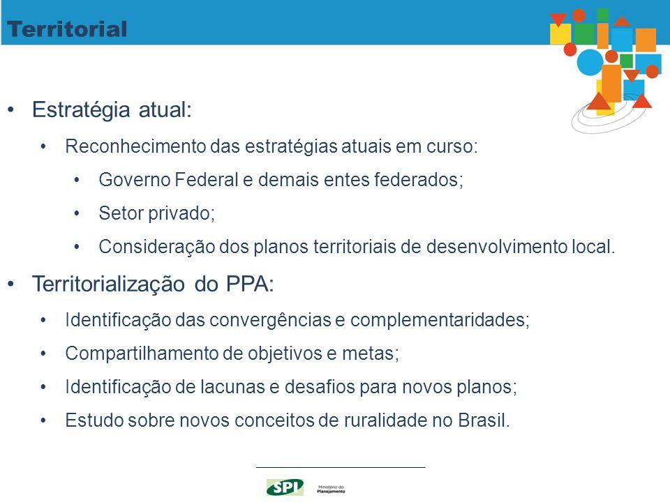 Territorialização do PPA: