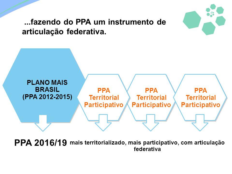 mais territorializado, mais participativo, com articulação federativa