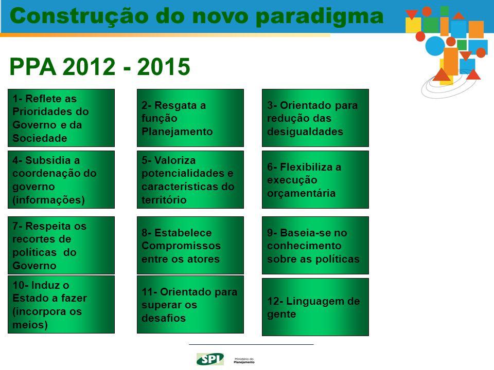 PPA 2012 - 2015 Construção do novo paradigma