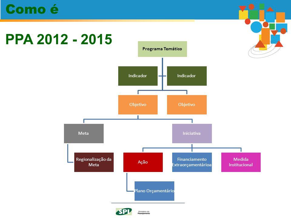 PPA 2012 - 2015 Como é 9 9 Programa Temático Objetivo Meta