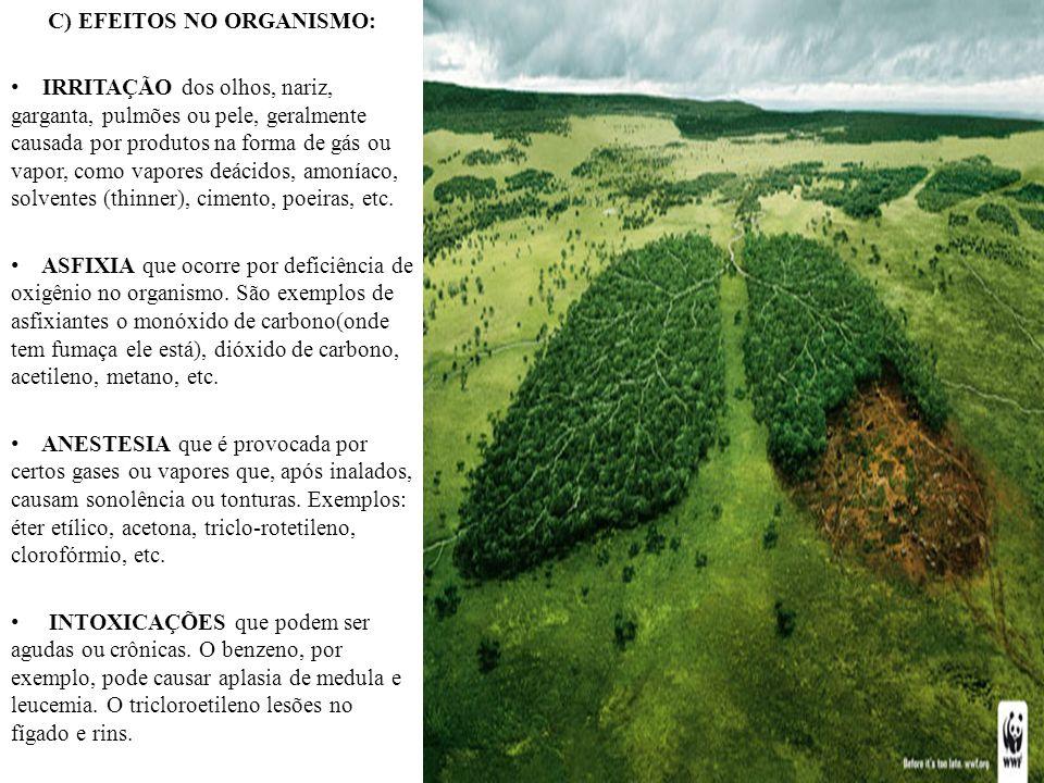 C) EFEITOS NO ORGANISMO: