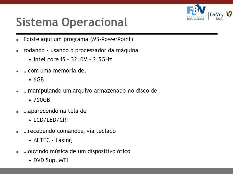 Sistema Operacional Existe aqui um programa (MS-PowerPoint)