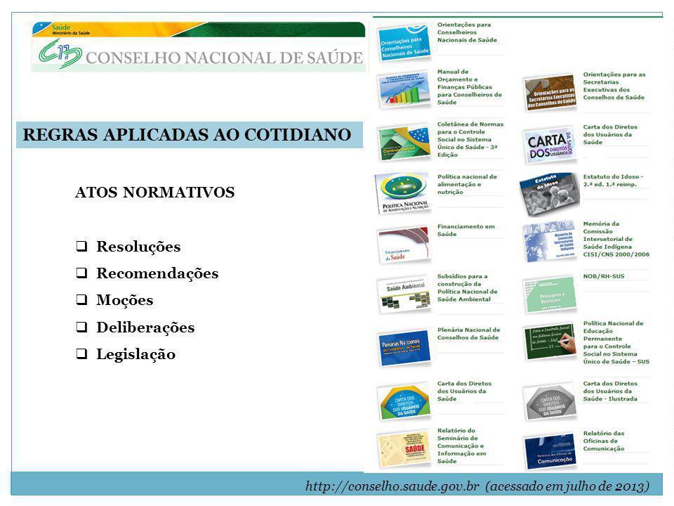 REGRAS APLICADAS AO COTIDIANO