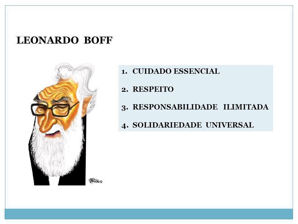 LEONARDO BOFF CUIDADO ESSENCIAL RESPEITO RESPONSABILIDADE ILIMITADA