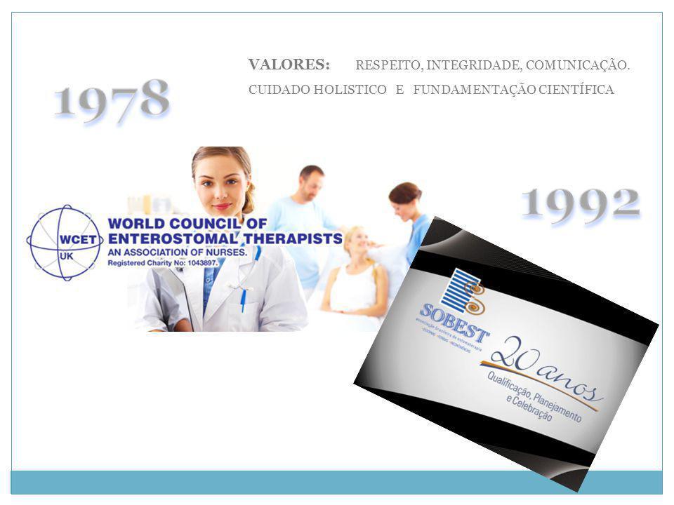 1978 1992 VALORES: RESPEITO, INTEGRIDADE, COMUNICAÇÃO.