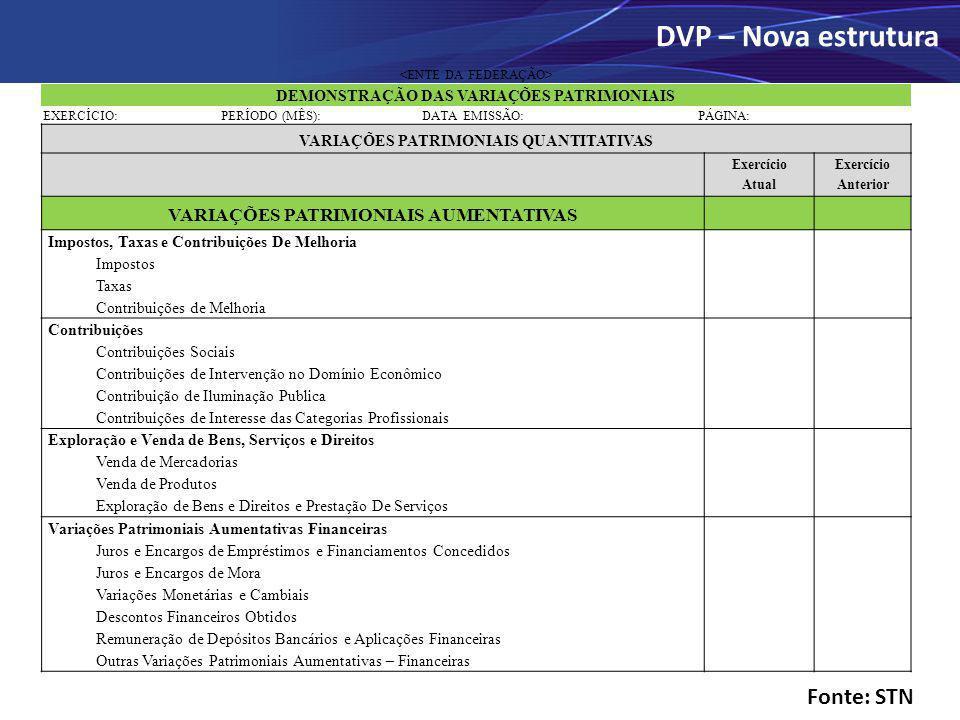 DVP – Nova estrutura Fonte: STN VARIAÇÕES PATRIMONIAIS AUMENTATIVAS