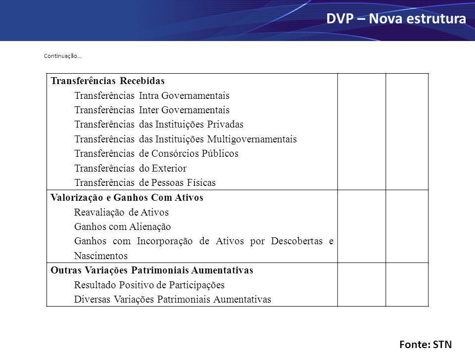 DVP – Nova estrutura Fonte: STN Transferências Recebidas