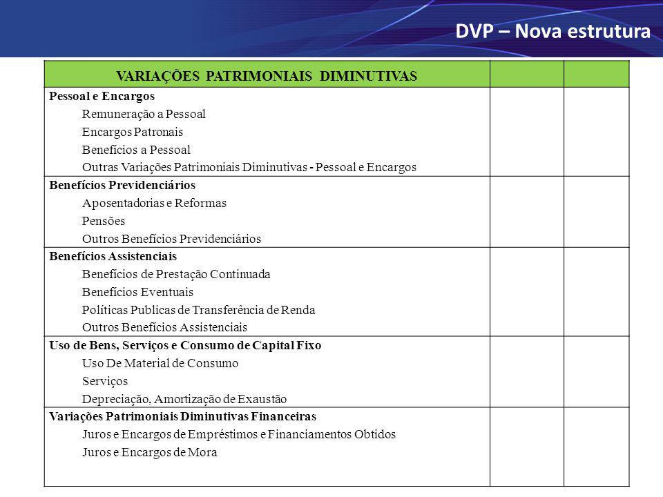 VARIAÇÕES PATRIMONIAIS DIMINUTIVAS