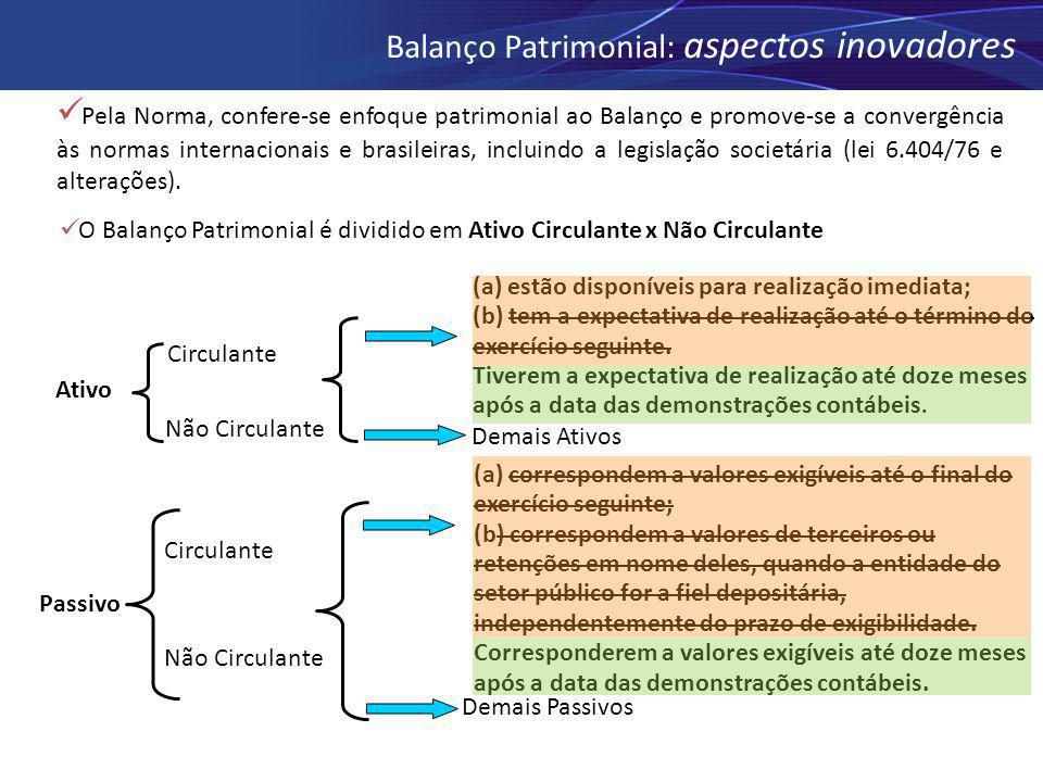 Balanço Patrimonial: aspectos inovadores