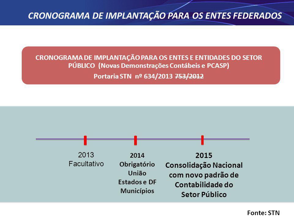 Consolidação Nacional