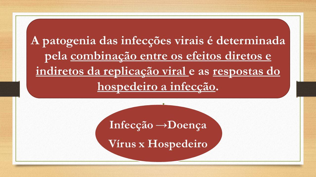 A patogenia das infecções virais é determinada pela combinação entre os efeitos diretos e indiretos da replicação viral e as respostas do hospedeiro a infecção.