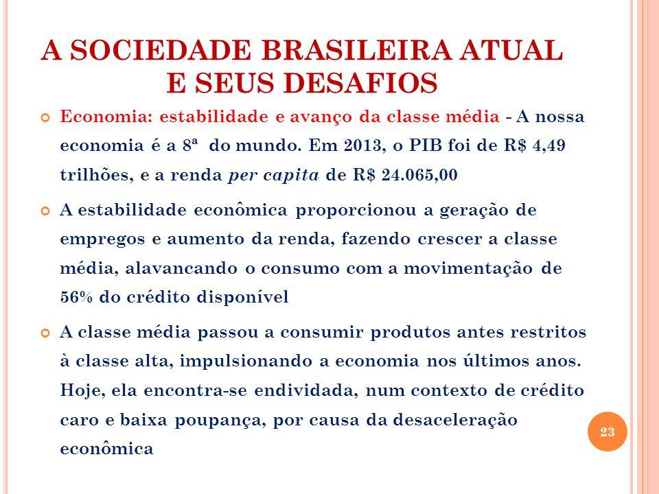 A SOCIEDADE BRASILEIRA ATUAL E SEUS DESAFIOS