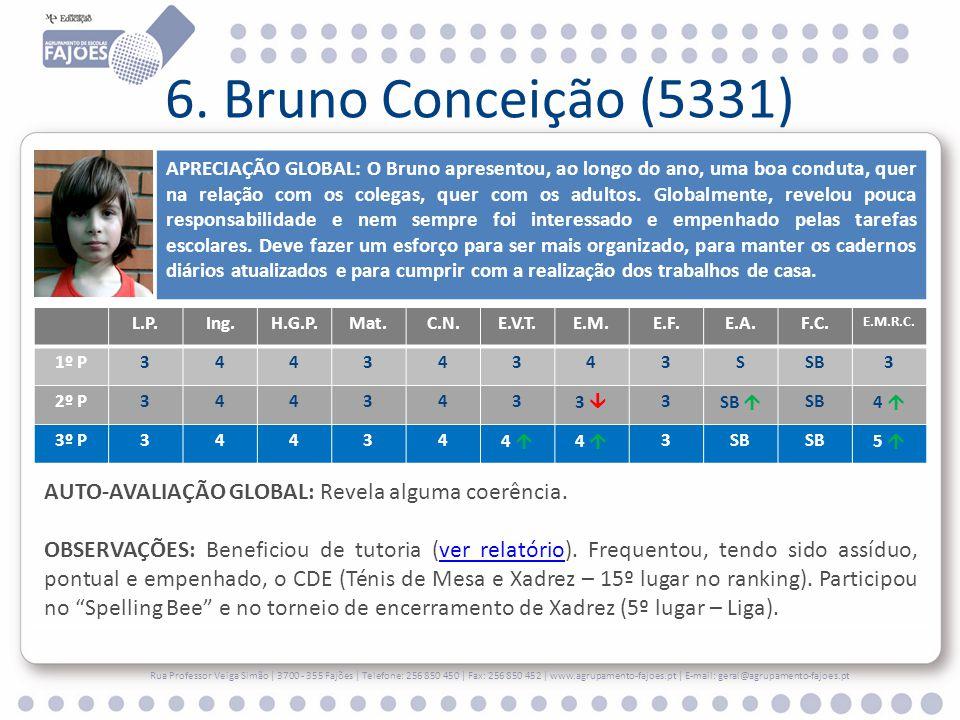 6. Bruno Conceição (5331)