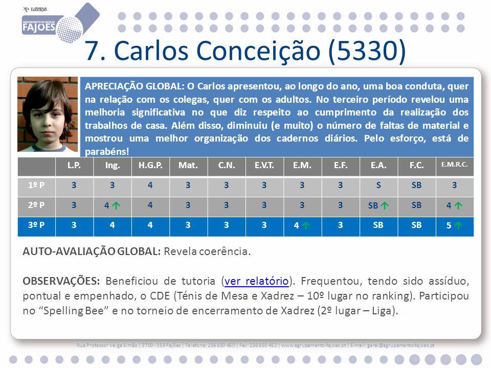 7. Carlos Conceição (5330) AUTO-AVALIAÇÃO GLOBAL: Revela coerência.