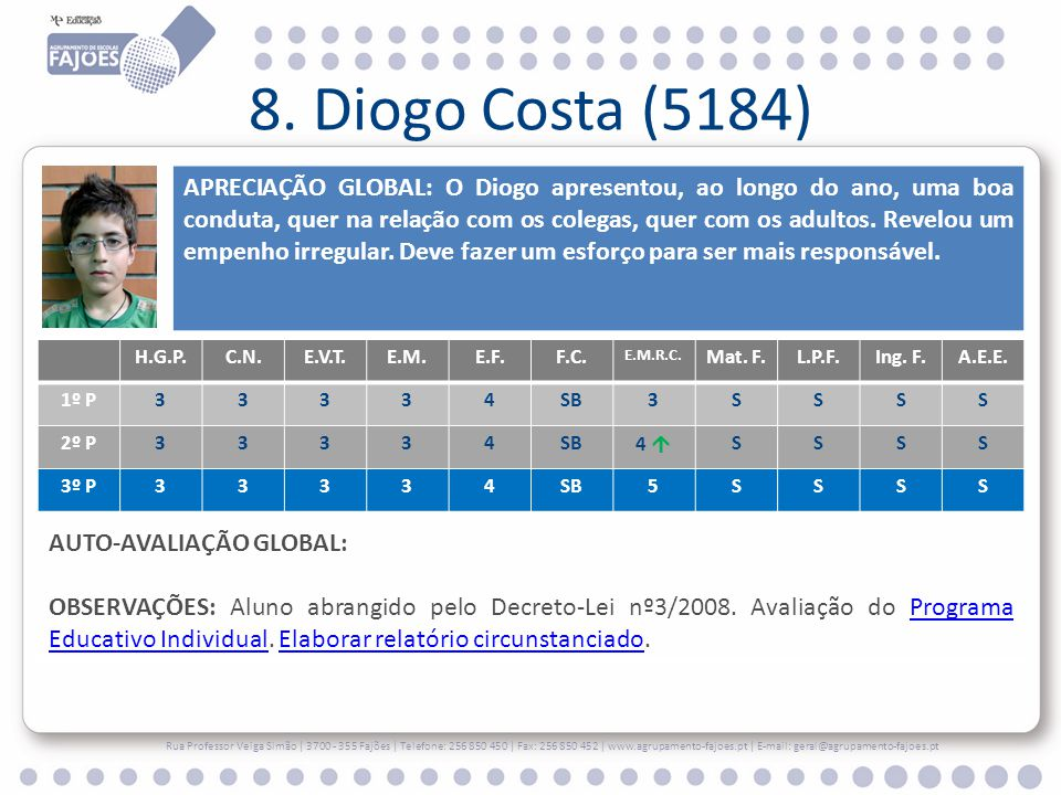 8. Diogo Costa (5184)