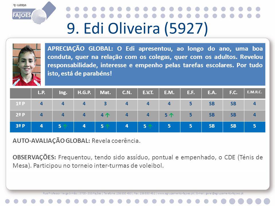 9. Edi Oliveira (5927)