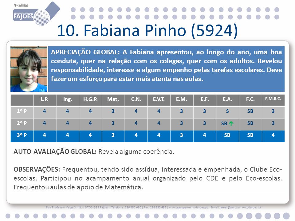 10. Fabiana Pinho (5924)
