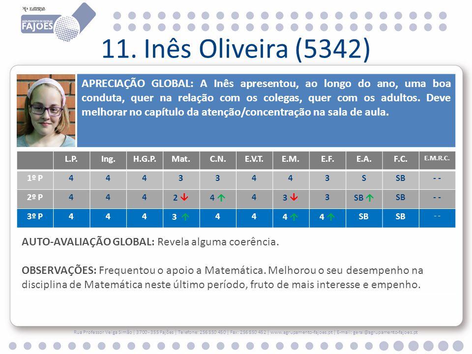 11. Inês Oliveira (5342)