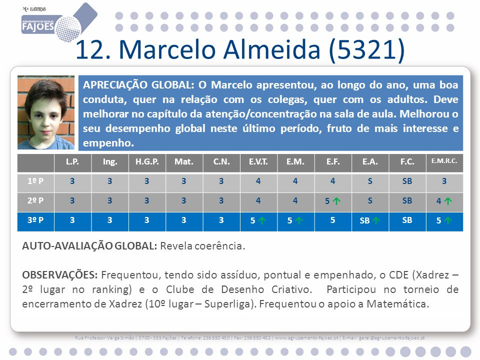 12. Marcelo Almeida (5321)