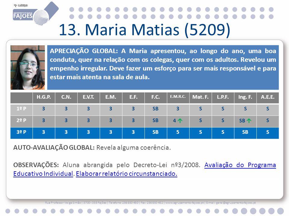 13. Maria Matias (5209)