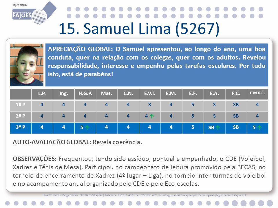 15. Samuel Lima (5267)