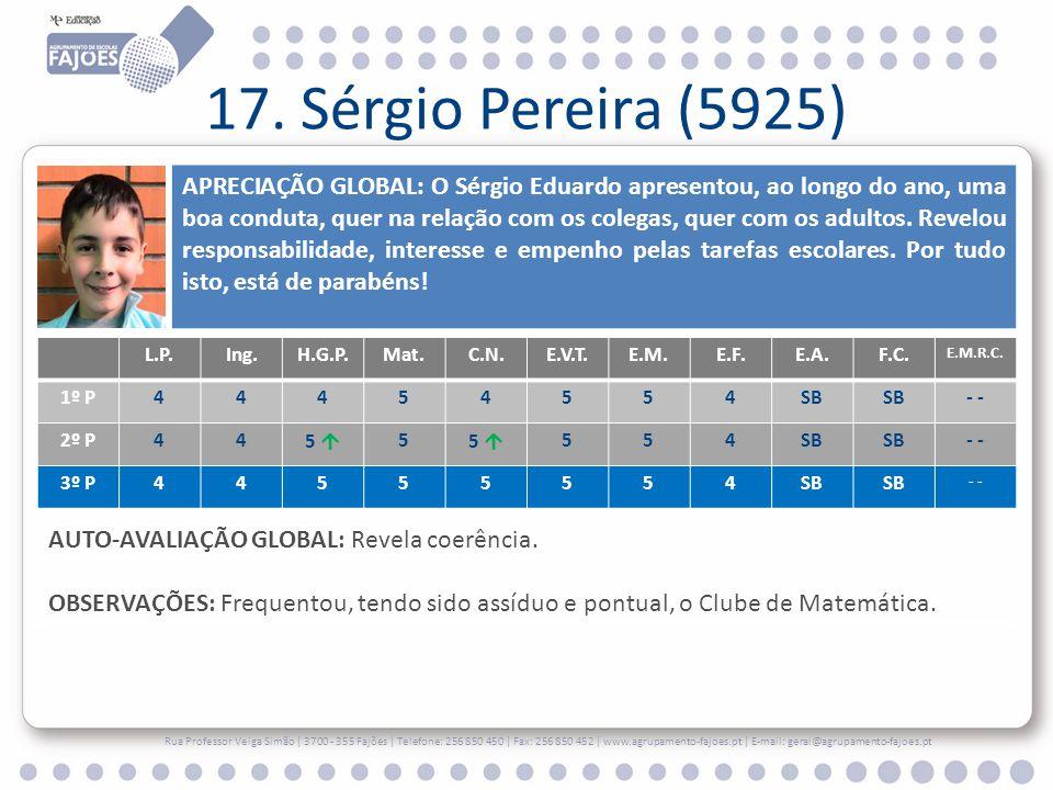 17. Sérgio Pereira (5925)
