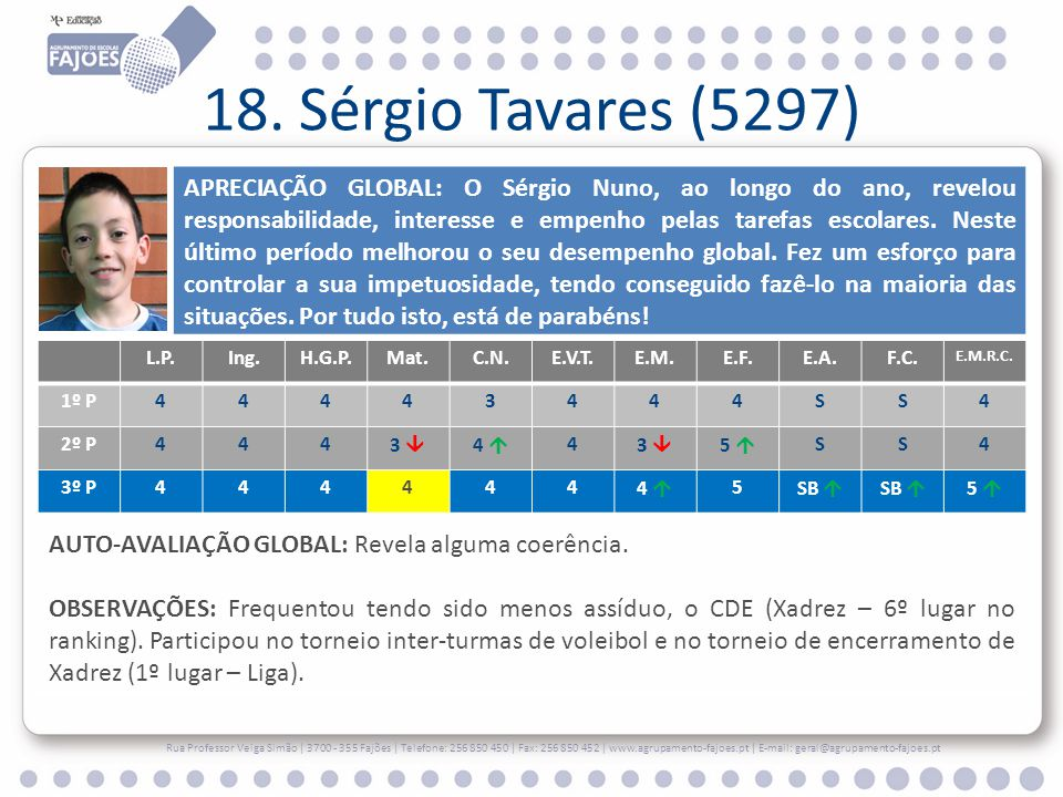 18. Sérgio Tavares (5297)