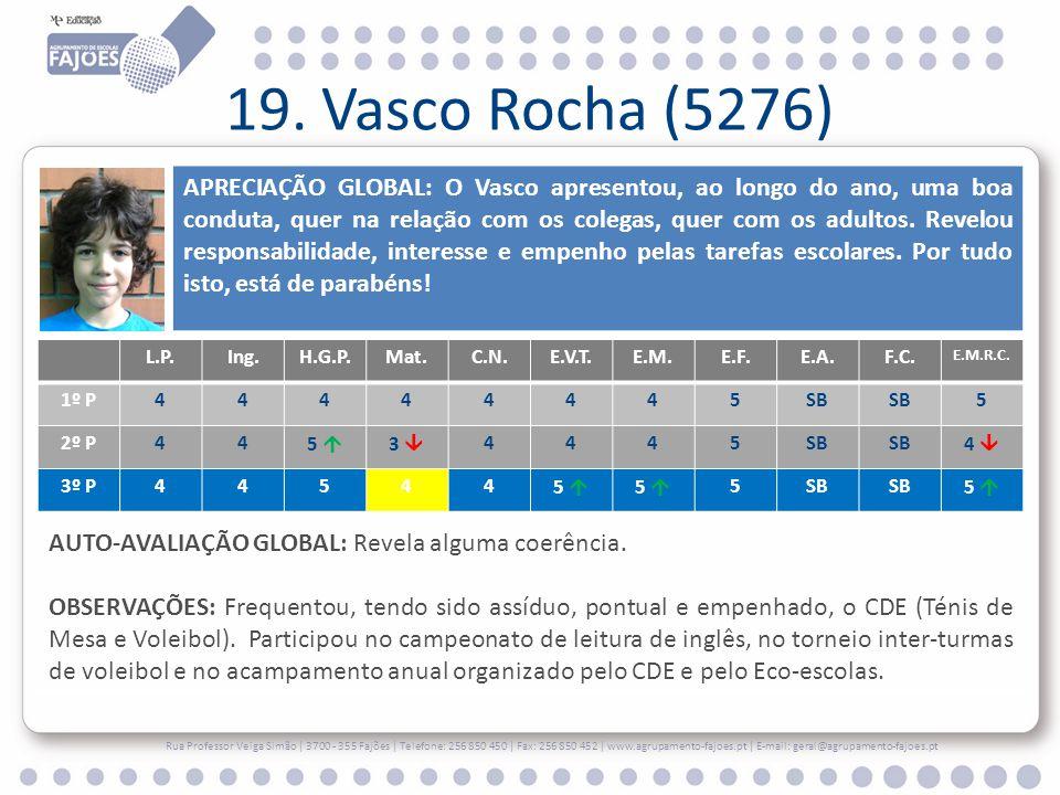 19. Vasco Rocha (5276)