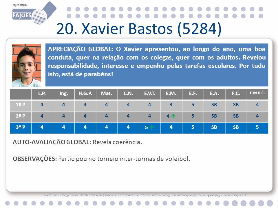 20. Xavier Bastos (5284)