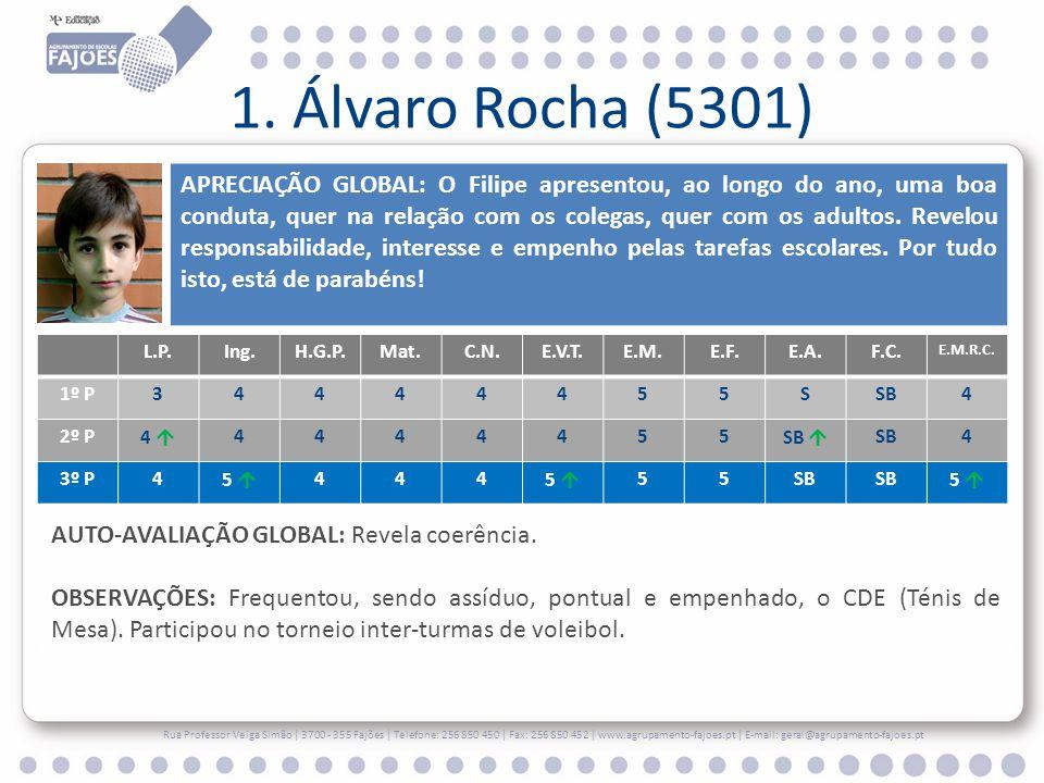 1. Álvaro Rocha (5301)