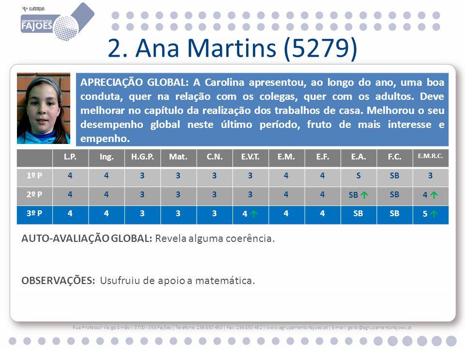 2. Ana Martins (5279)