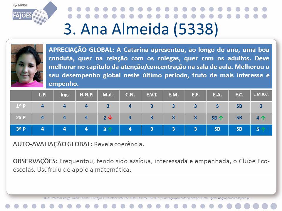 3. Ana Almeida (5338)