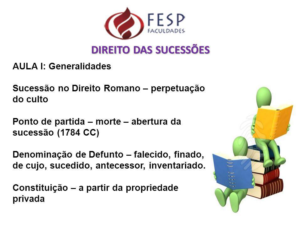 DIREITO DAS SUCESSÕES AULA I: Generalidades