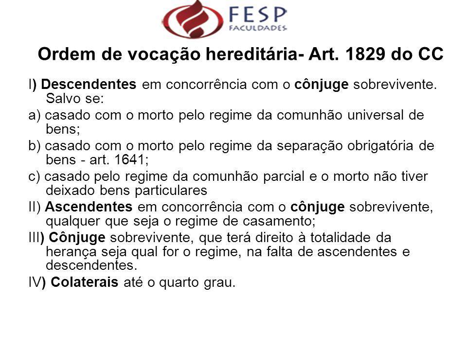 Ordem de vocação hereditária- Art. 1829 do CC